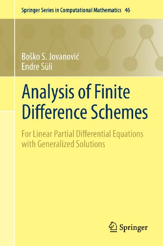 Analysis of Finite Difference Schemes: For Linear Partial Differential Equations with Generalized Solutions (Springer Series in Computational Mathematics Book 46) (English Edition)