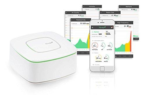 Sistema di monitoraggio inquinamento domestico Nuvap N1R ( con sensore Radon )
