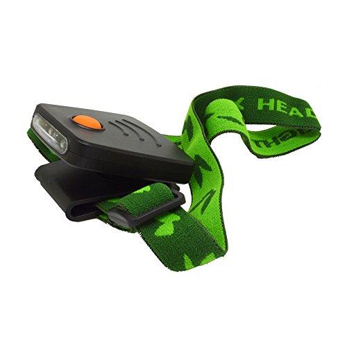 Voor koplampen outdoor wandelen LED kap licht koplamp zaklamp kopkap hoed licht clip op licht vissen koplamp batterijen LED-koplamp