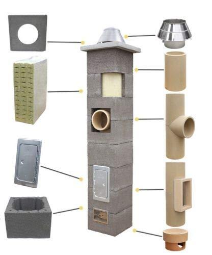 SUCCSALE-NICPONT Keramikschornstein mit Lüftungskanal: Bausatz 3-Schalig Massiv DN160 4,00m