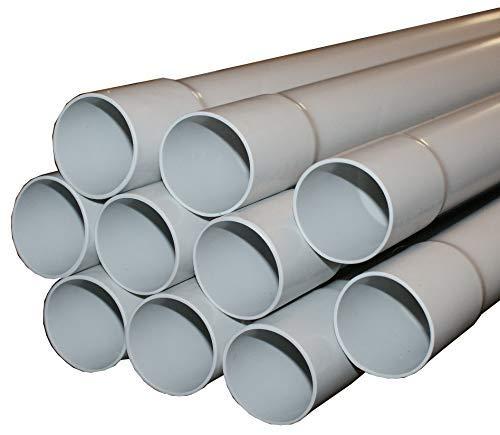30m Stangenleerrohr Größen M20 0,87€/m Leerrohr Elektrorohr gemufft stangenrohr (M20)