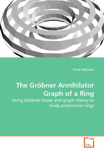 The Gröbner Annihilator Graph of a Ring: Using Gröbner bases and graph theory to study polynomial rings