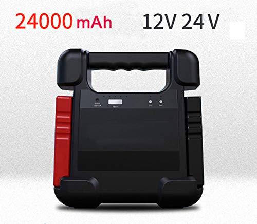 Batterie de voiture Starter Portable Générateur Portable Centrale électrique Onduleur Rechargeable Pack de batterie Alimentation électrique d'urgence Batterie Booster Power Pack USB Starter de démarr