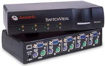 avocent switchview kvm