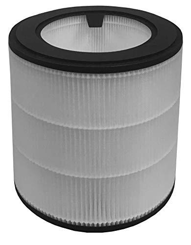Comedes Ersatz HEPA-Filter passend für Philips AC0820/10 und AC0820/30 Luftreiniger (800 Series) | einsetzbar statt Philips FY0194/30 NanoProtect