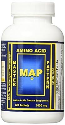 Master Amino Acid Pattern (MAP)