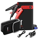 Asperx Car Jump Starter 500A Peak 10000mAh Car Jump Pack
