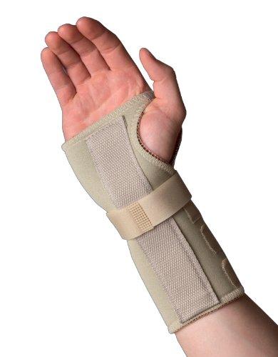 Thermoskin Support de poignet/main Thermique pour canal carpien droit taille M 17–19 cm