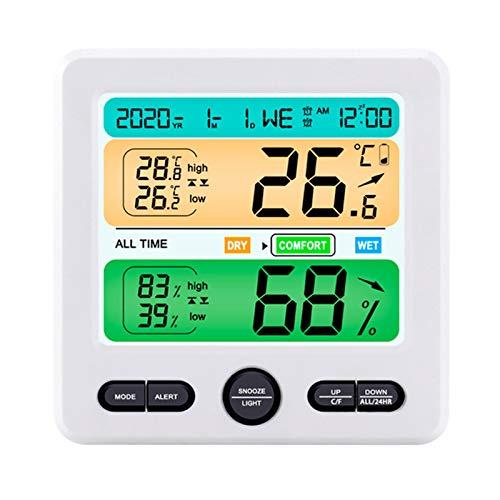 FAMKIT Despertador Digital Medidor de Humedad Temperatura Interior Reloj Despertador Digital con Indicador de Comodidad Termómetro Higrómetro
