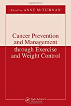 Cancer Prevention and Management through Exercise and Weight Control