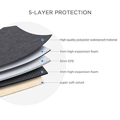 DOMISO 10 Zoll Tablet Hülle Wasserdicht Sleeve Case Etui Laptop Tasche für 10.5