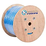CAT6A Plenum (CMP) 1000ft Bulk Ethernet Cable | Certified 100% Pure Solid Bare Copper | 750MHz, 23AWG, UTP | Blue, White, Green & Yellow | Fluke Tested | High Bandwidth & Stable Performance - Blue