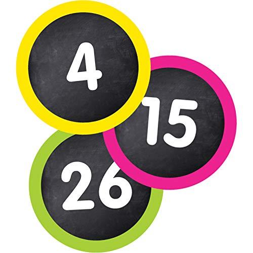 classroom wall numbers - 9