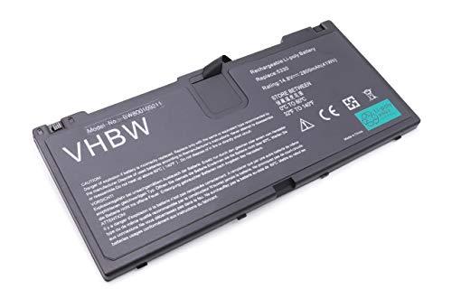 Batterie Li-Polymer vhbw 2800mAh (14.8V) pour Ordinateur Portable, Notebook HP ProBook 5330, 5330m. Remplace: FN04, HSTNN-DB0H et Autres