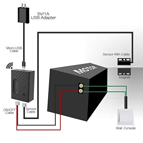 SODIAL WiFi Interruptor para Ewelink Controlador Puerta del Garaje para Coche Abridor De Puerta De Garage Control Remoto De Aplicaci/ón Control De Voz De Sincronizaci/ón para Alexa