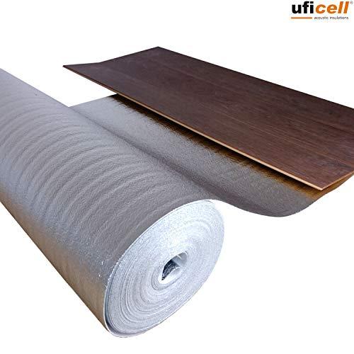United Foam Industries GmbH -  uficell®