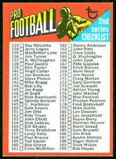 1971 Topps Regular (Football) card#106 Checklist No. 2 of the - Undefined - Grade Near Mint