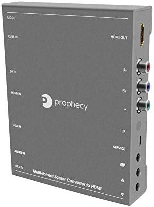 gofanco Prophecy Multi Video Format to HDMI Scaler Converter HDMI Mini DP VGA CVBS Composite product image
