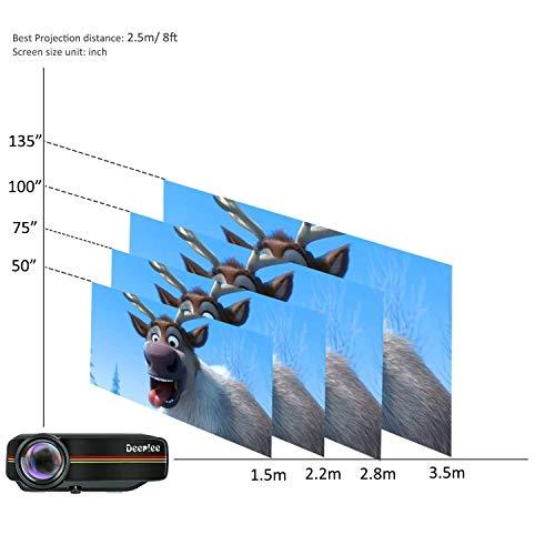 Proyector, Deeplee Mini Vídeo Proyector Portatil 1500 Lúmenes LCD ...
