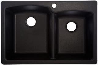 Best 30 inch granite sink Reviews