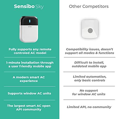 Sensibo SEN-SKY-01