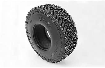 1.7 tires