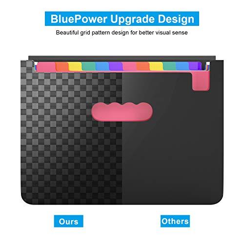 Accordian File Organizer 24 Pockets - Expanding File Folder Expandable Cover,Portable Filing Box,Desktop Accordion Folders,Plastic Colored Paper Document Paperwork Receipt Organizer(A4/Letter Size) Photo #2