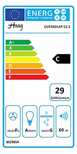 HAAG Vertikal Weiß + Glas + LED Dunstabzugshaube – Kopffrei – Wandhaube - 7