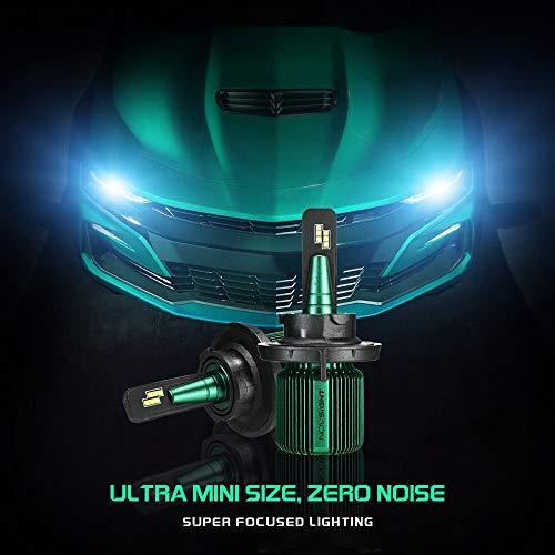 Koplampen, groen, gemodificeerde ultra-Small-effect, warmteafvoer, zonder lawaai en zonder ventilator, beste scherpstelling, aluminium zonder verblinding, IP68 H13