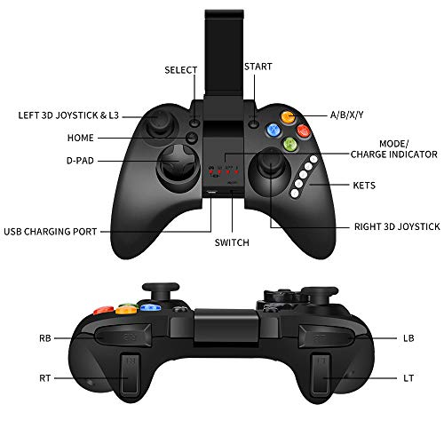PowerLead Wireless Android Game Controller,Gamepad...