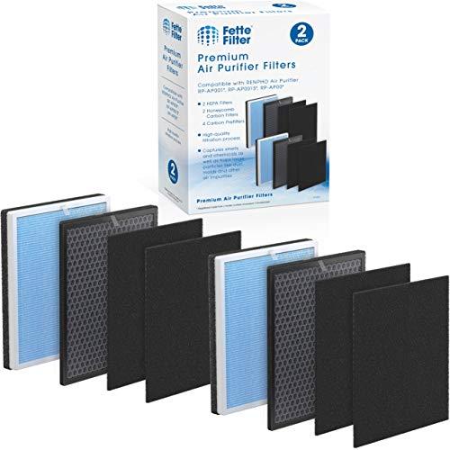 Fette Filter - Premium Hepa Filter Set Compatible with RENPHO Air Purifier RP-AP001,&RP-AP001S,& RP-AP002 Part Number 2 Sets