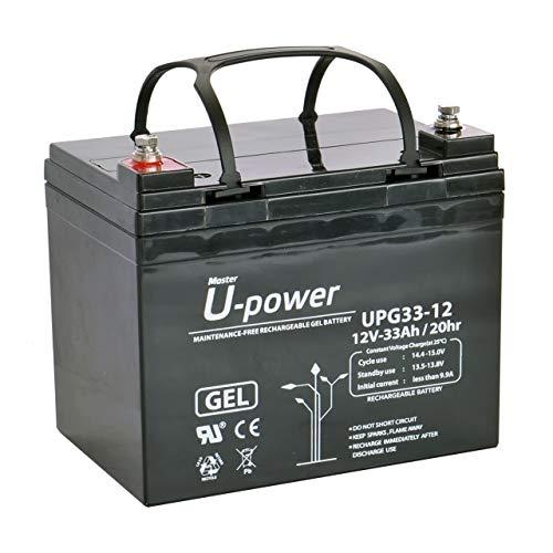 Bateria Plomo Gel 33Ah 12V ⭐