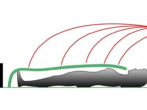 Unbekannt Sleep Safe® Abschirmdecke weiß Größe 130x200 cm