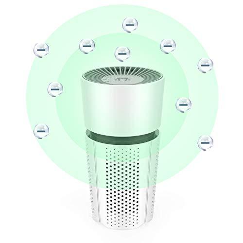 MICPANG Purificadores de aire para dormitorio, mini purificador de aire de escritorio para el hogar HEPA purificador de aire con filtros de aire verdaderos purificador de aire de coche de bajo ruido, purificador de aire portátil USB (A01)