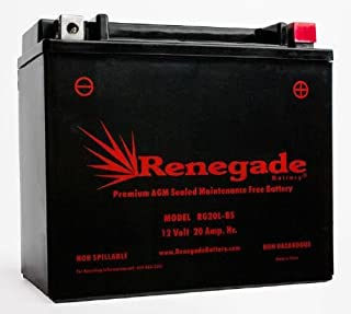 RG20L-BS; Ski-Doo Battery (2014, 2015, 2016, 2017, 2018) MX Z Blizzard ACE 900 / MX Z TNT ACE 900; ES20LBS, BTX20L-BS, YTX...