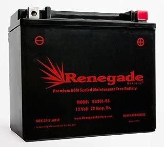RG20L-BS; Yamaha Battery (2003, 2004) RX10 RX-1, RX10MS RX-1 Mountain LE / (2003, 2004, 2005) RX10R RX-1 ER, RX10RS RX-1 ER LE; ES20LBS, BTX20L-BS, YTX20L-BS
