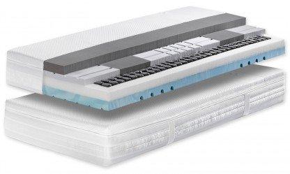Swissflex Versa 24 GELTEX® Inside Matratze 100x200 medium