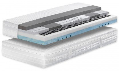 Swissflex Versa 24 GELTEX® Inside Matratze 100x200 Soft