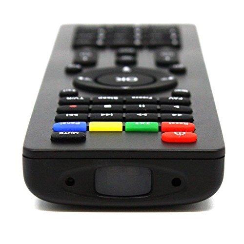 TV Remote With Hidden Camera