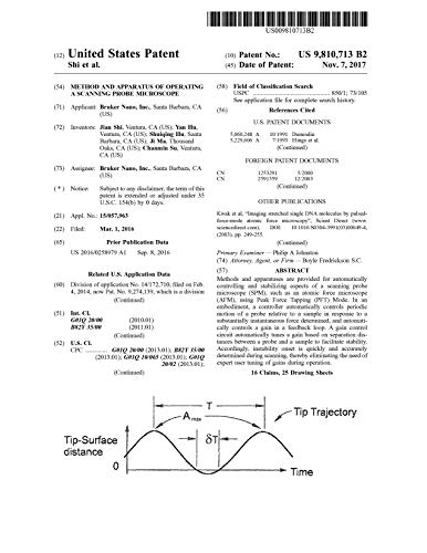 Method and apparatus of operating a scanning probe microscope: United States Patent 9810713