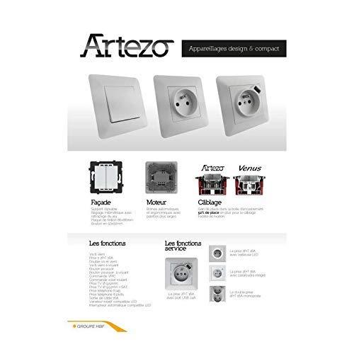Artezo Prise TV Ø9,52mm Blanc