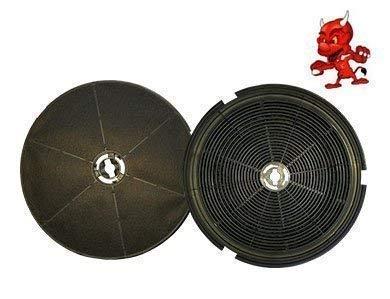 SPARSET 2 Aktivkohlefilter Kohlefilter Filter passend für Dunstabzugshaube Andro III mit der Artikelnummer: 4239, 4246, 4249