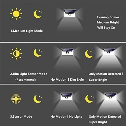 Solar Lights Outdoor, 3 Optional Modes Wall Mounted Motion Sensor Solar Lights, IP65 Waterproof, 270 Degree Wide Angle LED Solar Light for Front Door, Driveway 2Pack