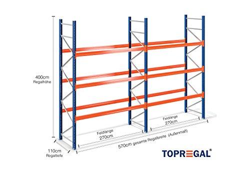 Palettenregallager 5,7m Breite, 4m Höhe, 110cm Tiefe Industrie Schwerlastregal