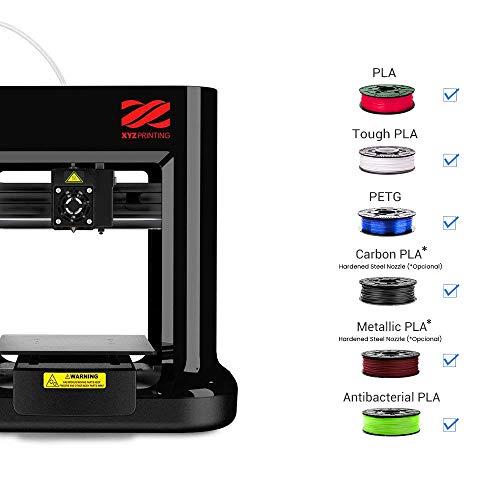 XYZprinting – da Vinci Mini w+ - 6