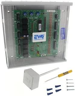 NCM-300 Control Panel
