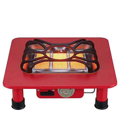 zunruishop Calentador de Ventilador eléctrico Terraza Calentador Licaciado Calentador de Gas for el hogar Estufa de Parrillas de calefacción rápida Cubiertas para radiadores (Color : A)
