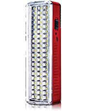 Pick Ur Needs Plastic Rechargeable Home Emergency Light (Multicolour,Pack of 1)