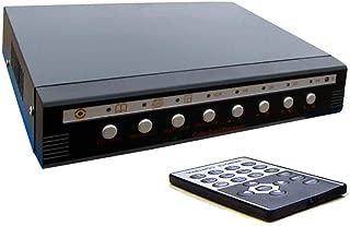 4-Channel Picture-In-Picture BNC Video to VGA Processor Converter