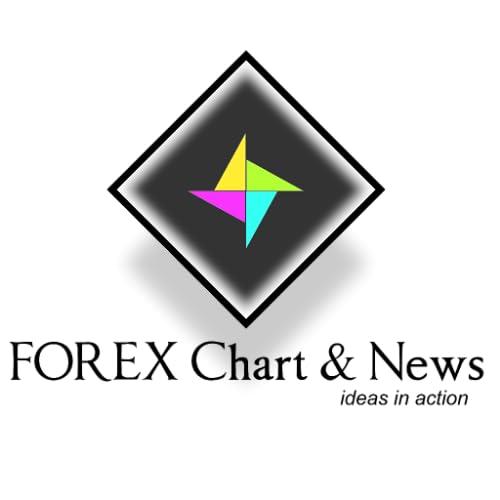 Forex Chart (History & News)
